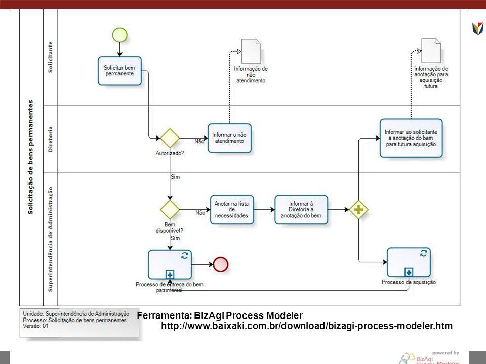 Ferramenta: BizAgi Process Modeler http://www.baixaki.com.br/download/bizagi-process-modeler.htm