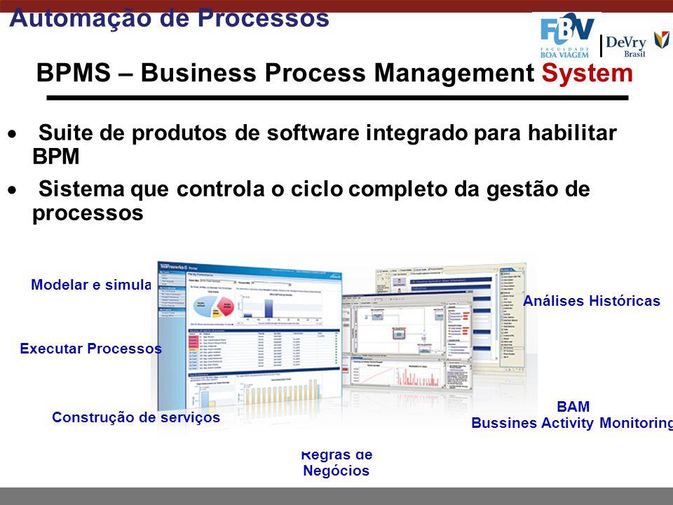 Automação de Processos Modelar e simular Business rules Regras de Negócios Executar Processos Análises Históricas Construção de serviços BAM Bussines