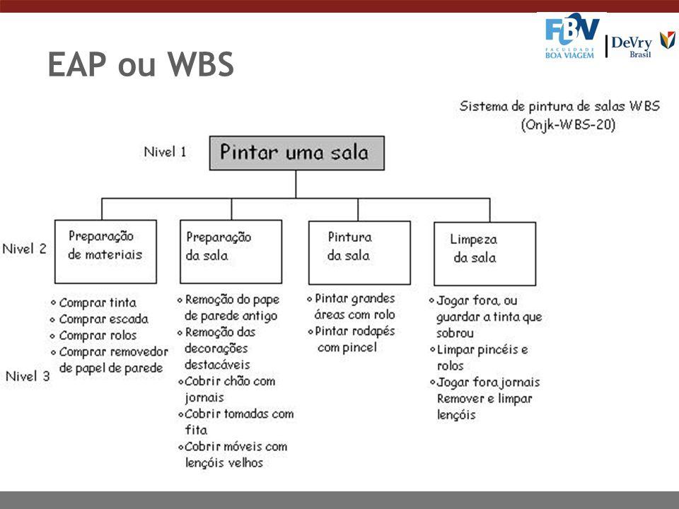 EAP ou WBS