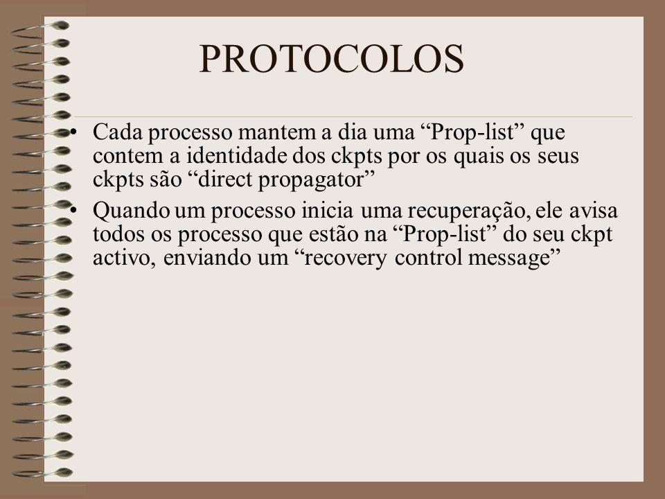 Cada processo mantem a dia uma Prop-list que contem a identidade dos ckpts por os quais os seus ckpts são direct propagator Quando um processo inicia uma recuperação, ele avisa todos os processo que estão na Prop-list do seu ckpt activo, enviando um recovery control message PROTOCOLOS