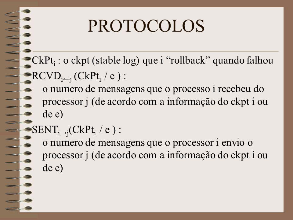 CkPt i : o ckpt (stable log) que i rollback quando falhou RCVD i←j (CkPt i / e ) : o numero de mensagens que o processo i recebeu do processor j (de acordo com a informação do ckpt i ou de e) SENT i→j (CkPt i / e ) : o numero de mensagens que o processor i envio o processor j (de acordo com a informação do ckpt i ou de e) PROTOCOLOS