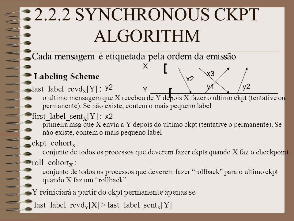 Cada mensagem é etiquetada pela ordem da emissão Labeling Scheme last_label_rcvd X [Y] : o ultimo mensagem que X recebeu de Y depois X fazer o ultimo ckpt (tentative ou permanente).