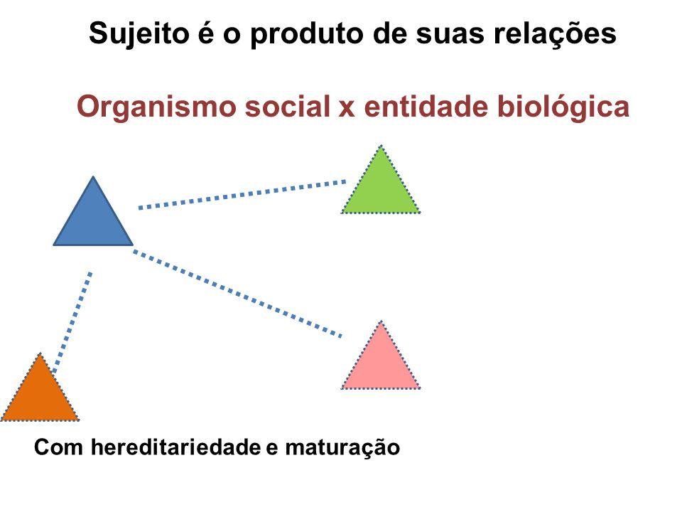 Com hereditariedade e maturação Sujeito é o produto de suas relações Organismo social x entidade biológica