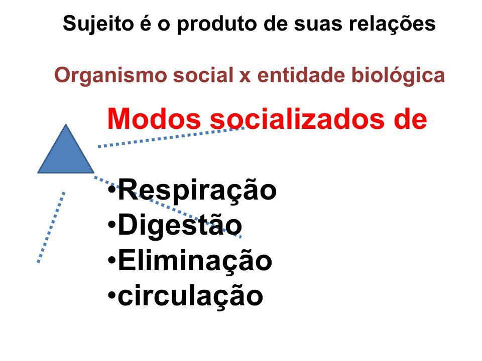 Sujeito é o produto de suas relações Organismo social x entidade biológica Modos socializados de Respiração Digestão Eliminação circulação