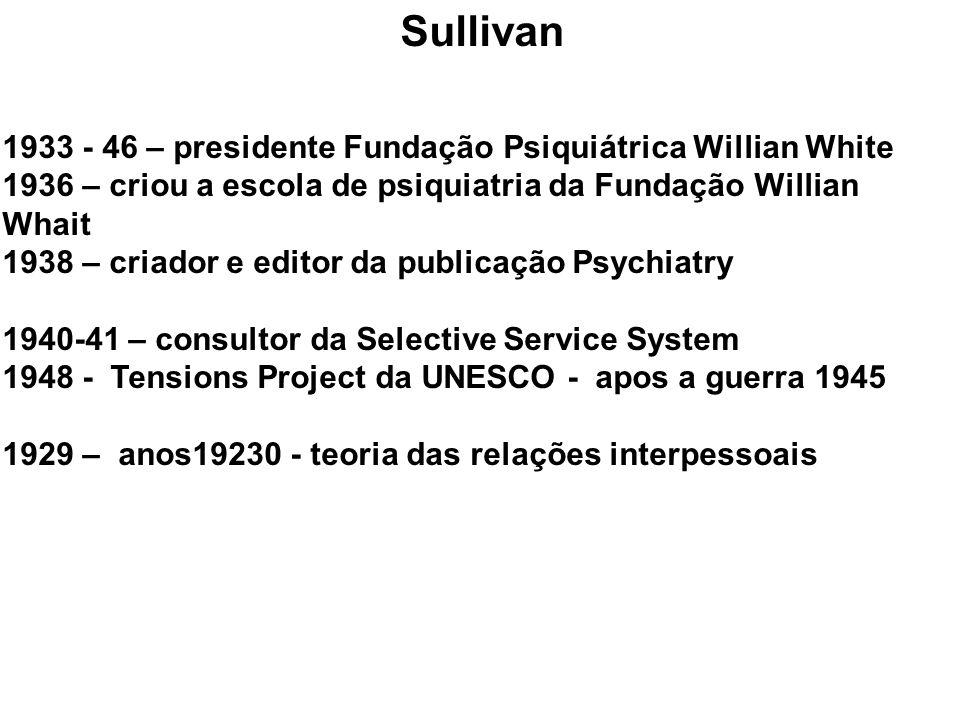 Sullivan 1933 - 46 – presidente Fundação Psiquiátrica Willian White 1936 – criou a escola de psiquiatria da Fundação Willian Whait 1938 – criador e ed