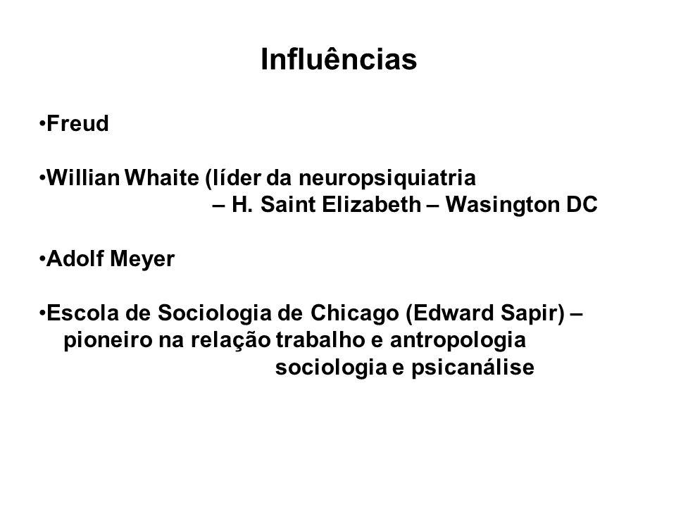 Influências Freud Willian Whaite (líder da neuropsiquiatria – H. Saint Elizabeth – Wasington DC Adolf Meyer Escola de Sociologia de Chicago (Edward Sa