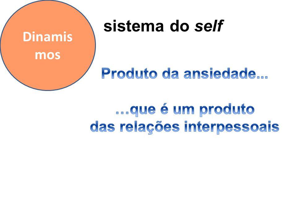 Dinamis mos sistema do self