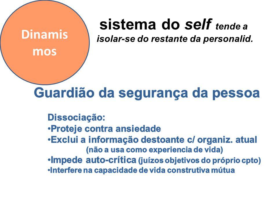 Dinamis mos sistema do self tende a isolar-se do restante da personalid.