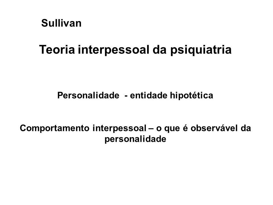 Teoria interpessoal da psiquiatria Personalidade - entidade hipotética Comportamento interpessoal – o que é observável da personalidade Sullivan