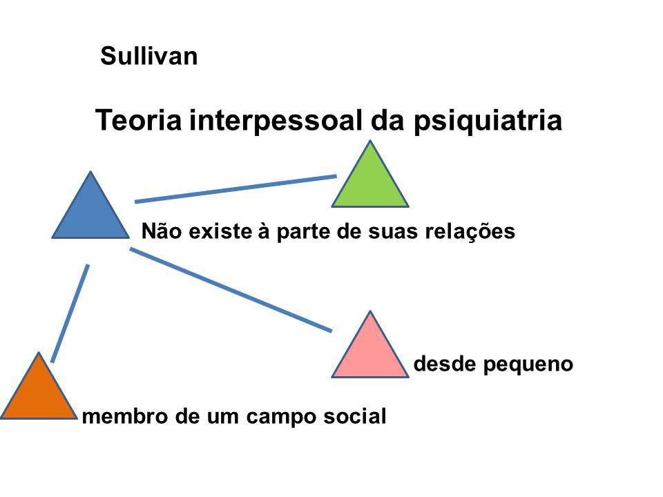 Teoria interpessoal da psiquiatria Não existe à parte de suas relações desde pequeno membro de um campo social Sullivan