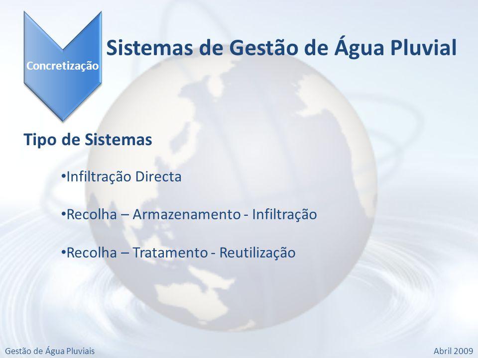 Gestão de Água PluviaisAbril 2009 Concretização Sistemas de Gestão de Água Pluvial Tipo de Sistemas Infiltração Directa Recolha – Armazenamento - Infiltração Recolha – Tratamento - Reutilização