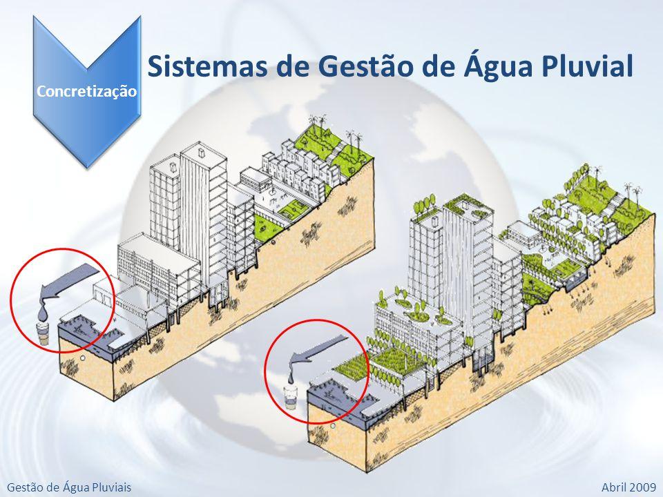 Concretização Sistemas de Gestão de Água Pluvial Gestão de Água PluviaisAbril 2009