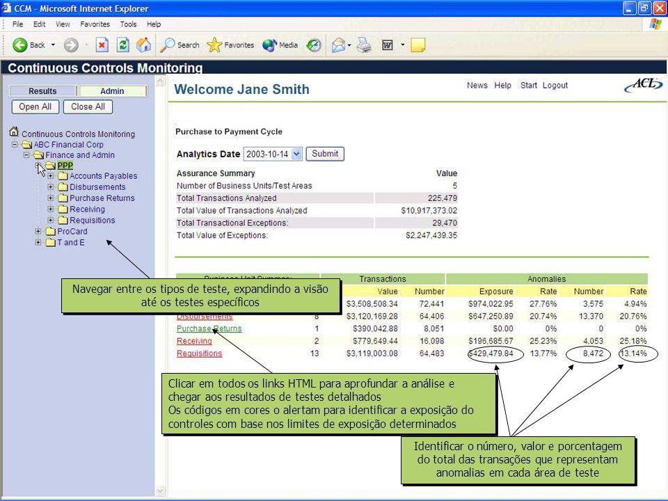 Navegar em níveis mais detalhados para descobrir testes de análise adicionais Refinar a revisão de exposições de controle agregado dentro de cada processo de negócio