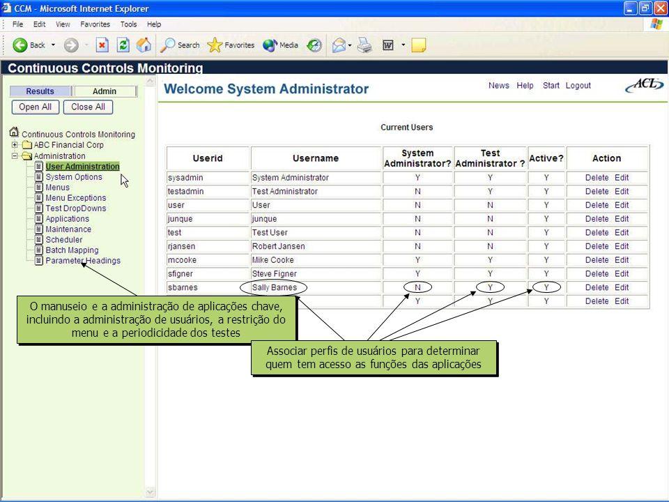 O manuseio e a administração de aplicações chave, incluindo a administração de usuários, a restrição do menu e a periodicidade dos testes Associar per