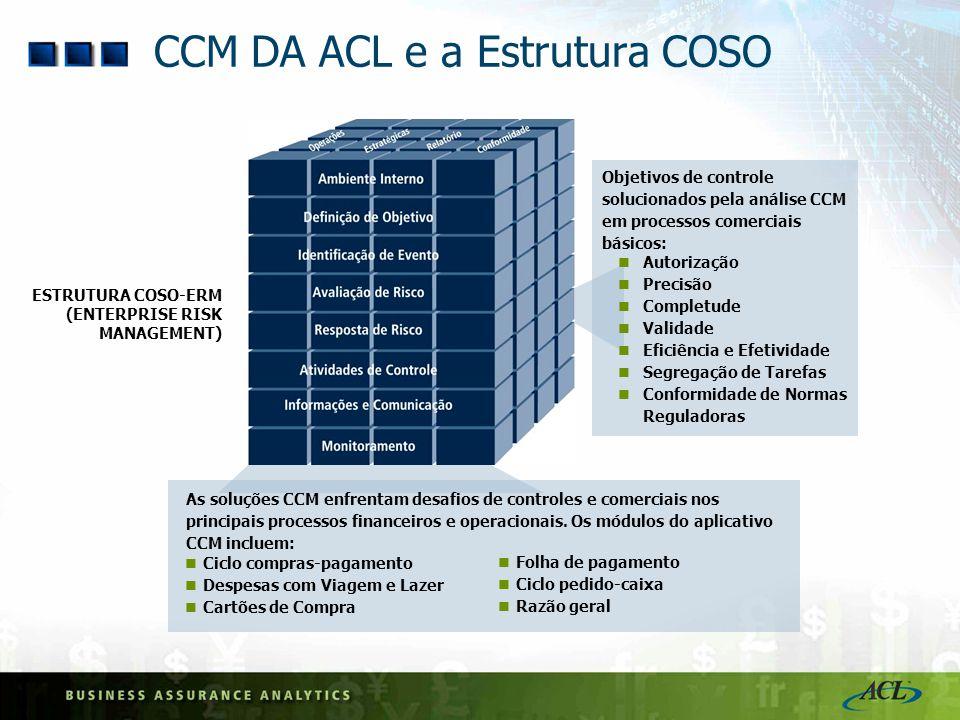 Processo CCM Analisa 100% das transações em todos os sistemas e plataformas Aplica testes automatizados em pontos de controle críticos Apresenta exceções de controle quantificadas Fornece visibilidade para os acionistas sobre a saúde dos controles