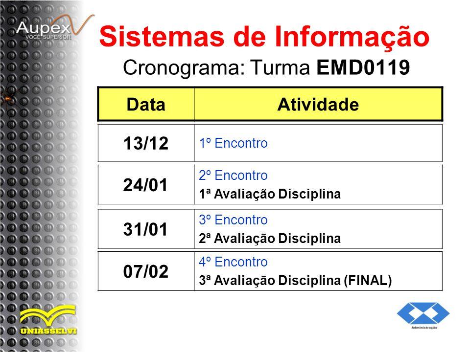 Cronograma: Turma EMD0119 Sistemas de Informação DataAtividade 24/01 2º Encontro 1ª Avaliação Disciplina 13/12 1º Encontro 07/02 4º Encontro 3ª Avaliação Disciplina (FINAL) 31/01 3º Encontro 2ª Avaliação Disciplina