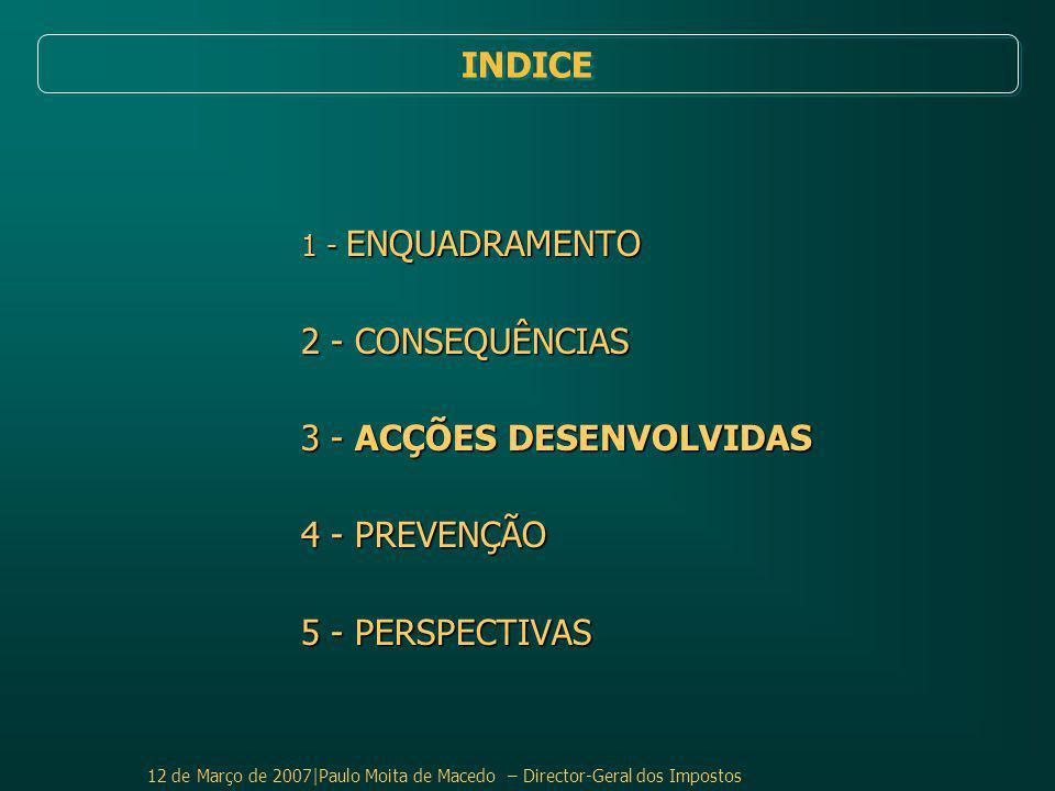 12 de Março de 2007|Paulo Moita de Macedo – Director-Geral dos Impostos 1 - ENQUADRAMENTO 2 - CONSEQUÊNCIAS 3 - ACÇÕES DESENVOLVIDAS 4 - PREVENÇÃO 5 - PERSPECTIVAS INDICE