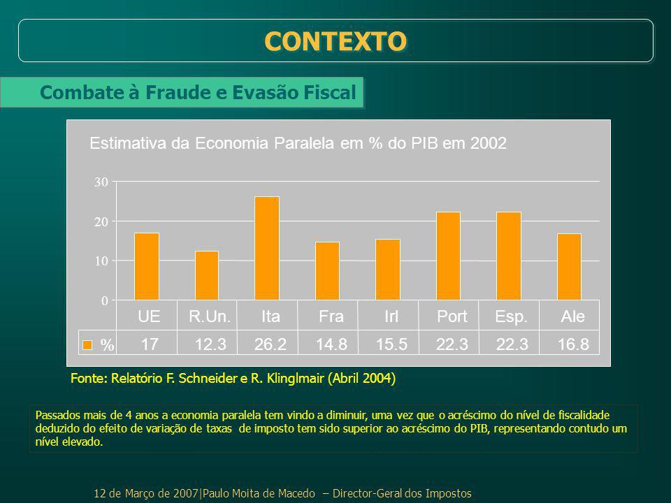 12 de Março de 2007|Paulo Moita de Macedo – Director-Geral dos Impostos Fonte: Relatório F.
