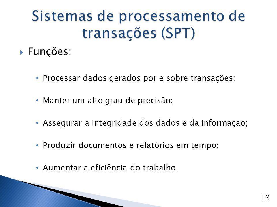  Funções: Processar dados gerados por e sobre transações; Manter um alto grau de precisão; Assegurar a integridade dos dados e da informação; Produzi