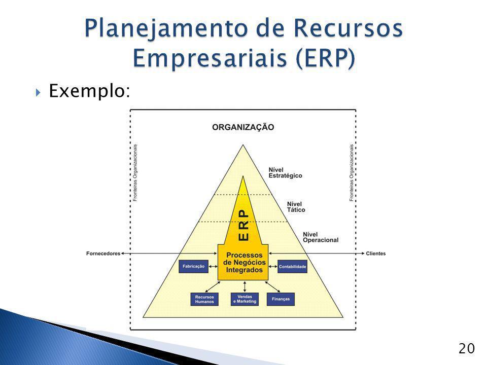  Exemplo: Planejamento de Recursos Empresariais (ERP) 20