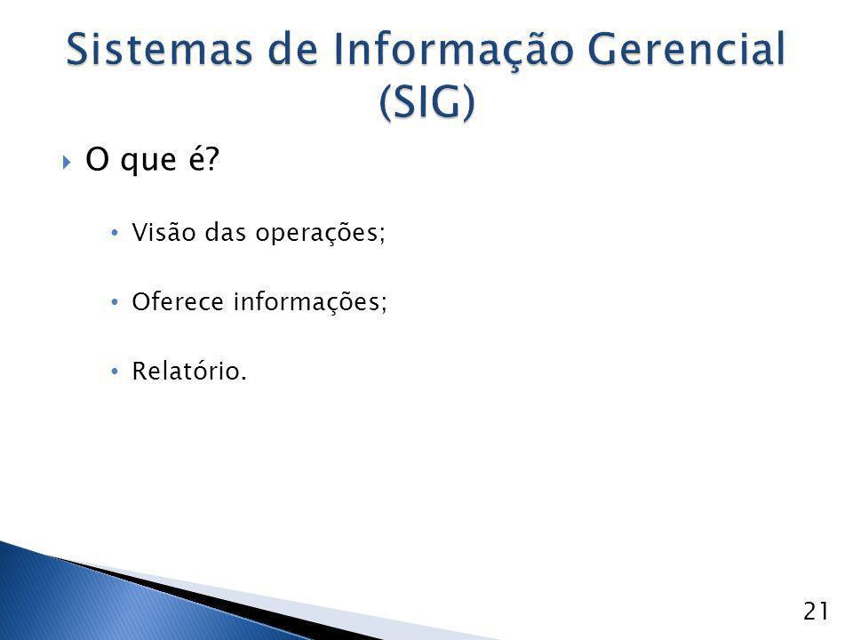  O que é? Visão das operações; Oferece informações; Relatório. 21