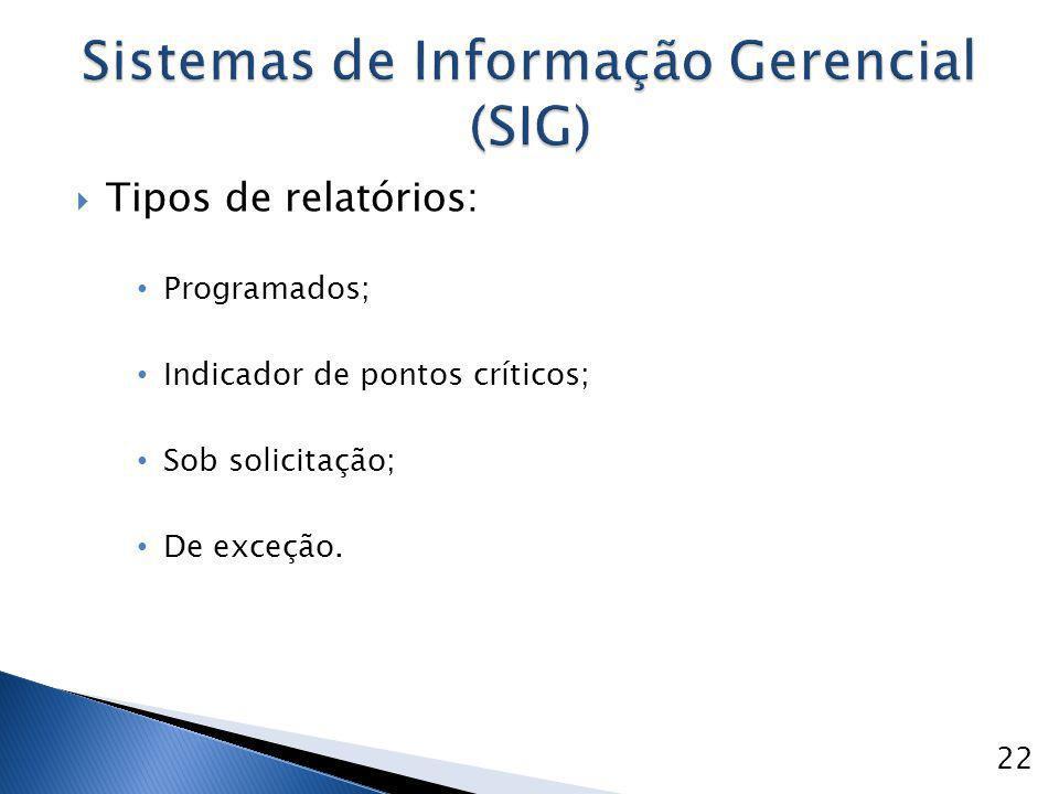  Tipos de relatórios: Programados; Indicador de pontos críticos; Sob solicitação; De exceção. 22
