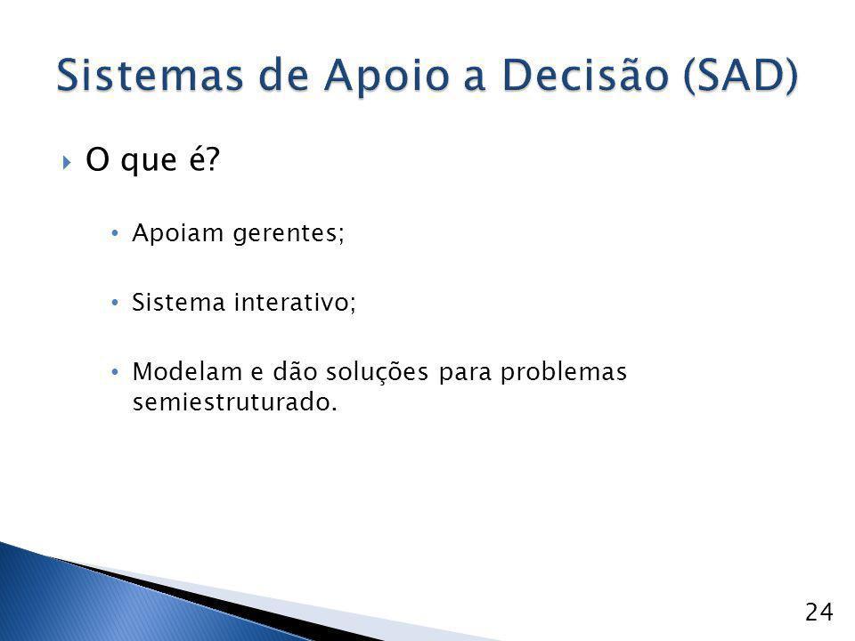  O que é? Apoiam gerentes; Sistema interativo; Modelam e dão soluções para problemas semiestruturado. 24