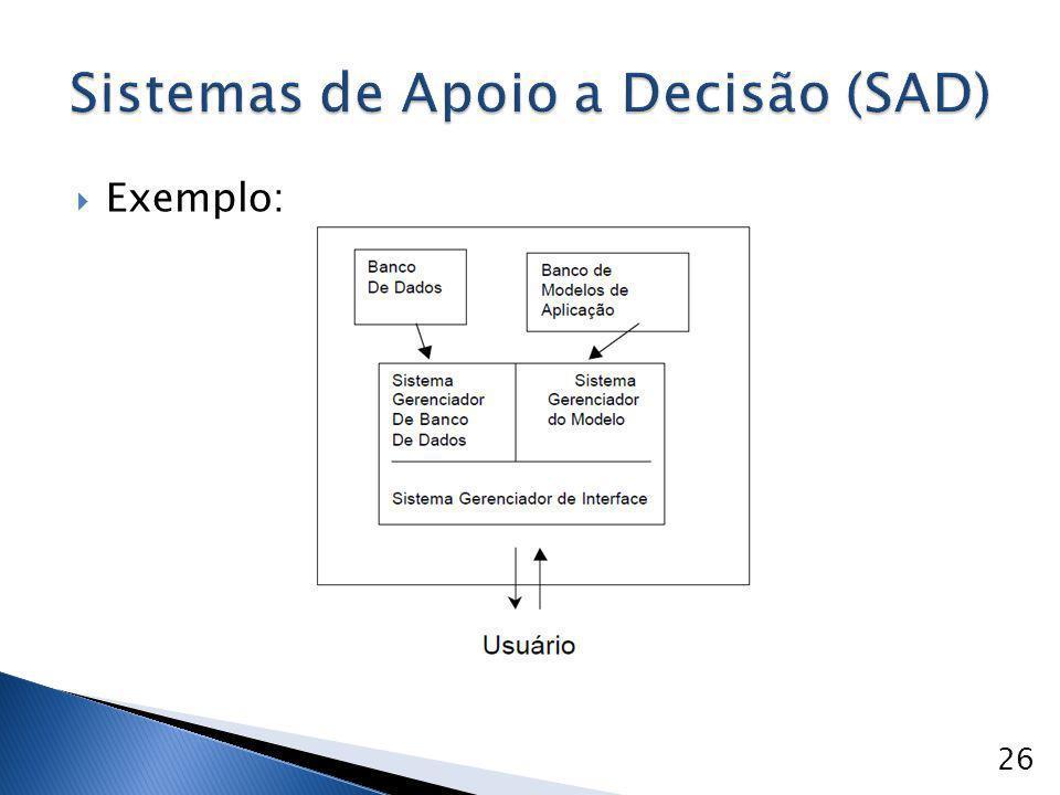  Exemplo: Sistemas de Apoio a Decisão (SAD) 26