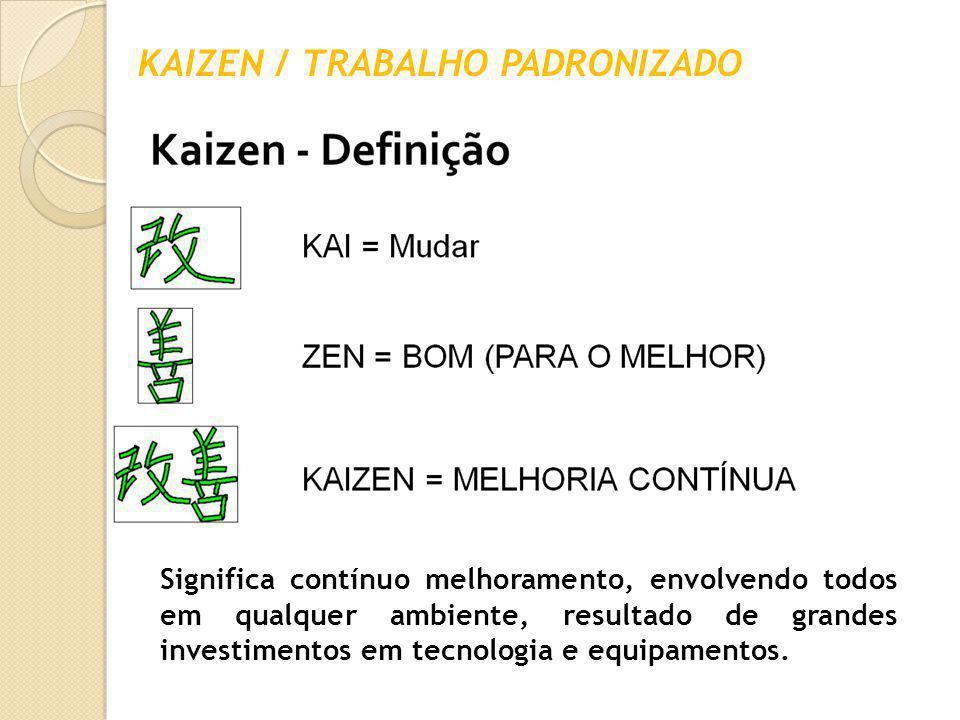 KAIZEN / TRABALHO PADRONIZADO Significa contínuo melhoramento, envolvendo todos em qualquer ambiente, resultado de grandes investimentos em tecnologia