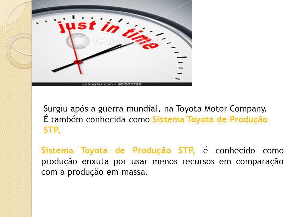 Surgiu após a guerra mundial, na Toyota Motor Company. É também conhecida como Sistema Toyota de Produção STP, Sistema Toyota de Produção STP, é conhe