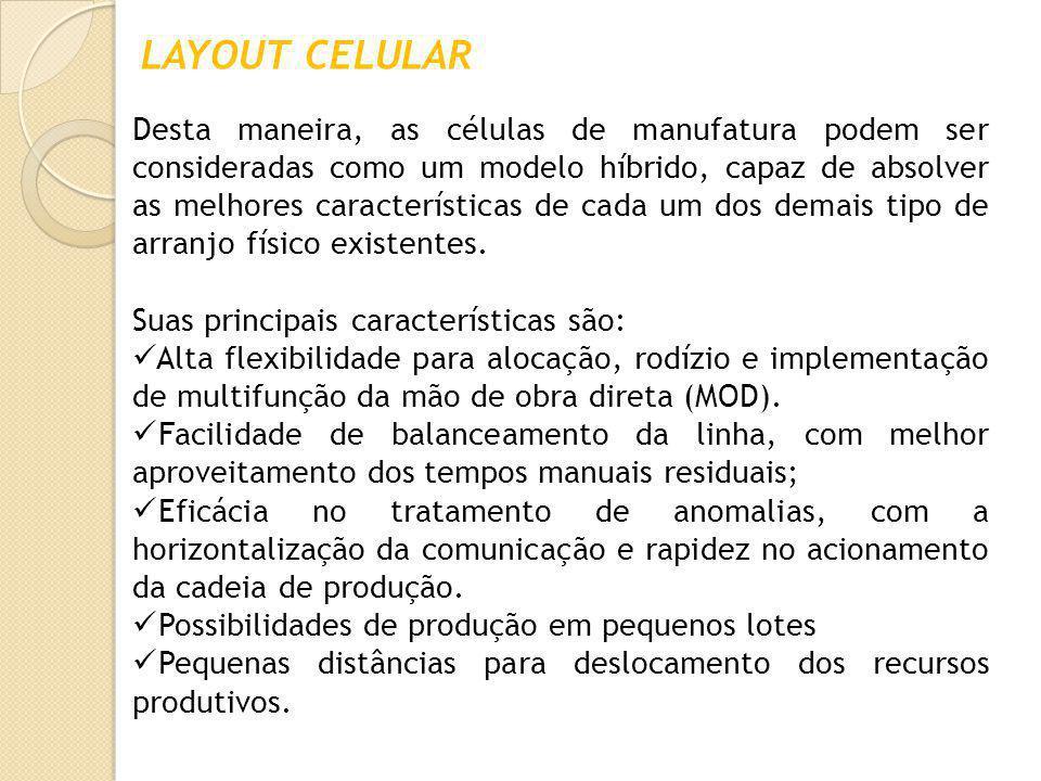 LAYOUT CELULAR Desta maneira, as células de manufatura podem ser consideradas como um modelo híbrido, capaz de absolver as melhores características de