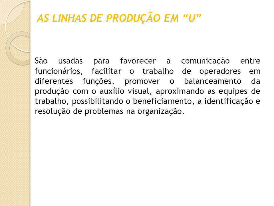 """AS LINHAS DE PRODUÇÃO EM """"U"""" São usadas para favorecer a comunicação entre funcionários, facilitar o trabalho de operadores em diferentes funções, pro"""