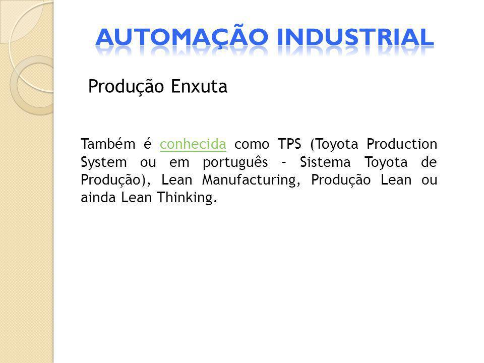 Produção Enxuta Também é conhecida como TPS (Toyota Production System ou em português – Sistema Toyota de Produção), Lean Manufacturing, Produção Lean