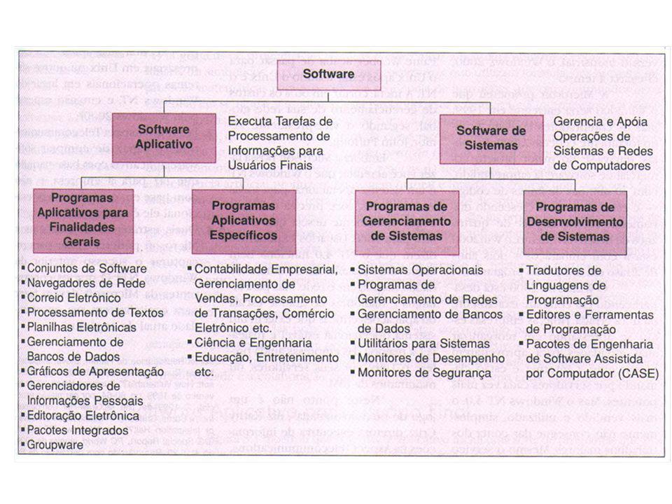 Prof. Márcio Bambirra Santos CEFET-MG II - NORMAS E CRITÉRIOS DE AVALIAÇÃO – SIG