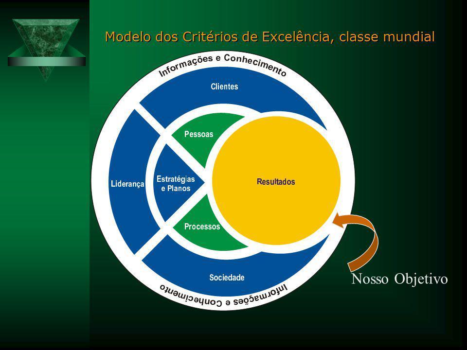 Modelo dos Critérios de Excelência, classe mundial Modelo dos Critérios de Excelência, classe mundial Nosso Objetivo