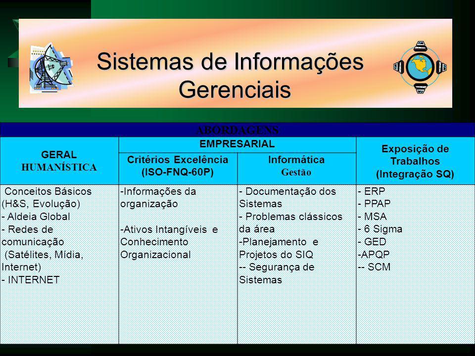 ABORDAGENS GERAL HUMANÍSTICA EMPRESARIAL Exposição de Trabalhos (Integração SQ) Critérios Excelência (ISO-FNQ-60P) Informática Gestão Conceitos Básico