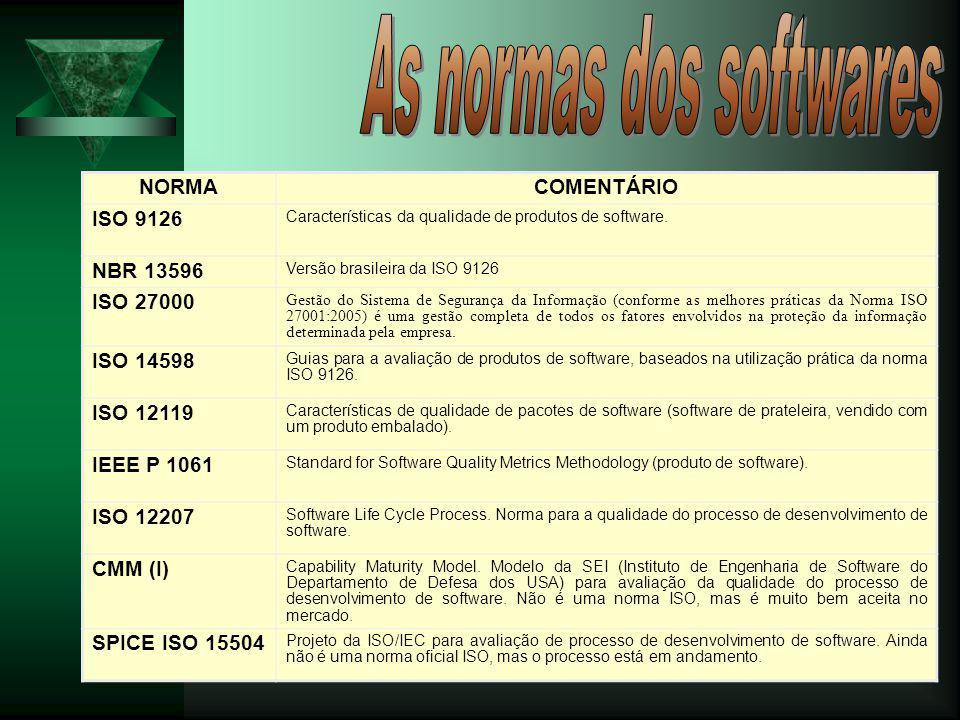 NORMACOMENTÁRIO ISO 9126 Características da qualidade de produtos de software. NBR 13596 Versão brasileira da ISO 9126 ISO 27000 Gestão do Sistema de