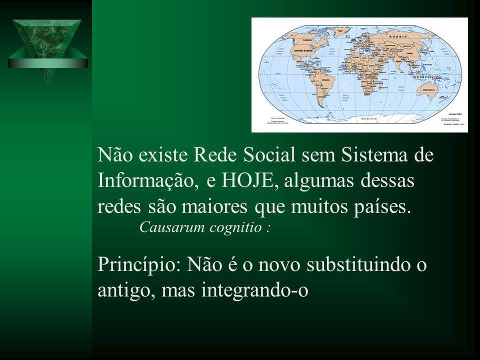 Princípio: Não é o novo substituindo o antigo, mas integrando-o Não existe Rede Social sem Sistema de Informação, e HOJE, algumas dessas redes são mai