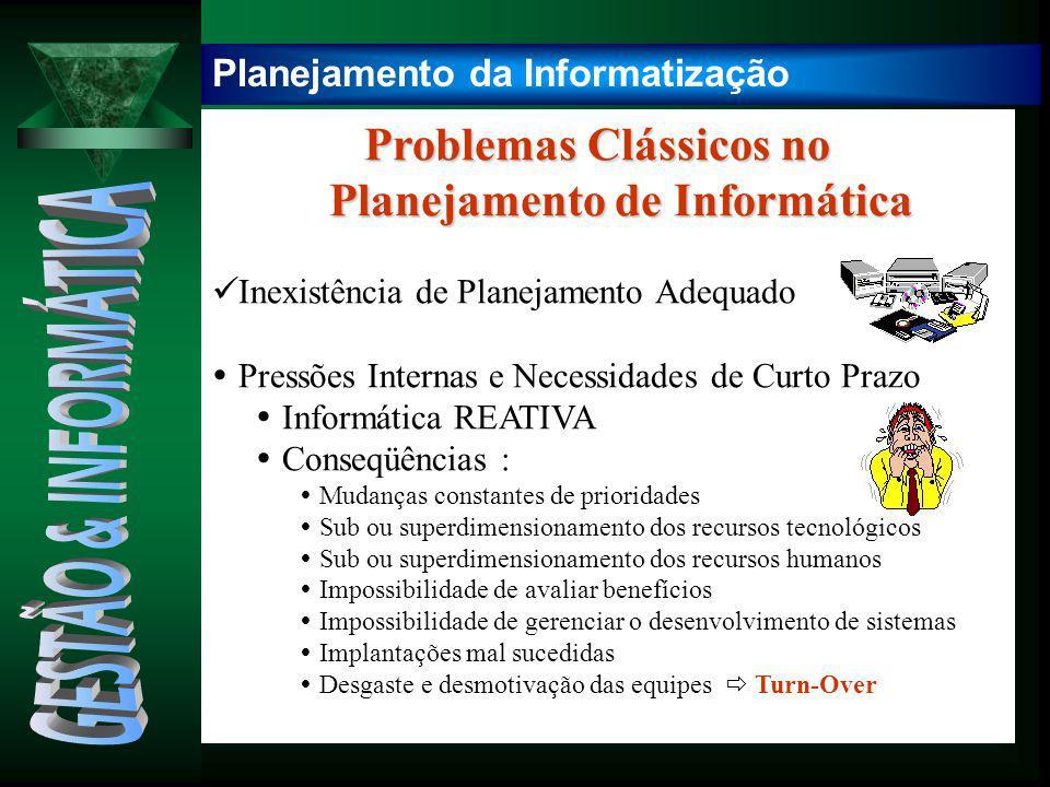 Problemas Clássicos no Problemas Clássicos no Planejamento de Informática Planejamento de Informática Inexistência de Planejamento Adequado  Pressões