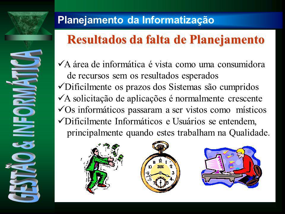 Resultados da falta de Planejamento Resultados da falta de Planejamento A área de informática é vista como uma consumidora de recursos sem os resultad
