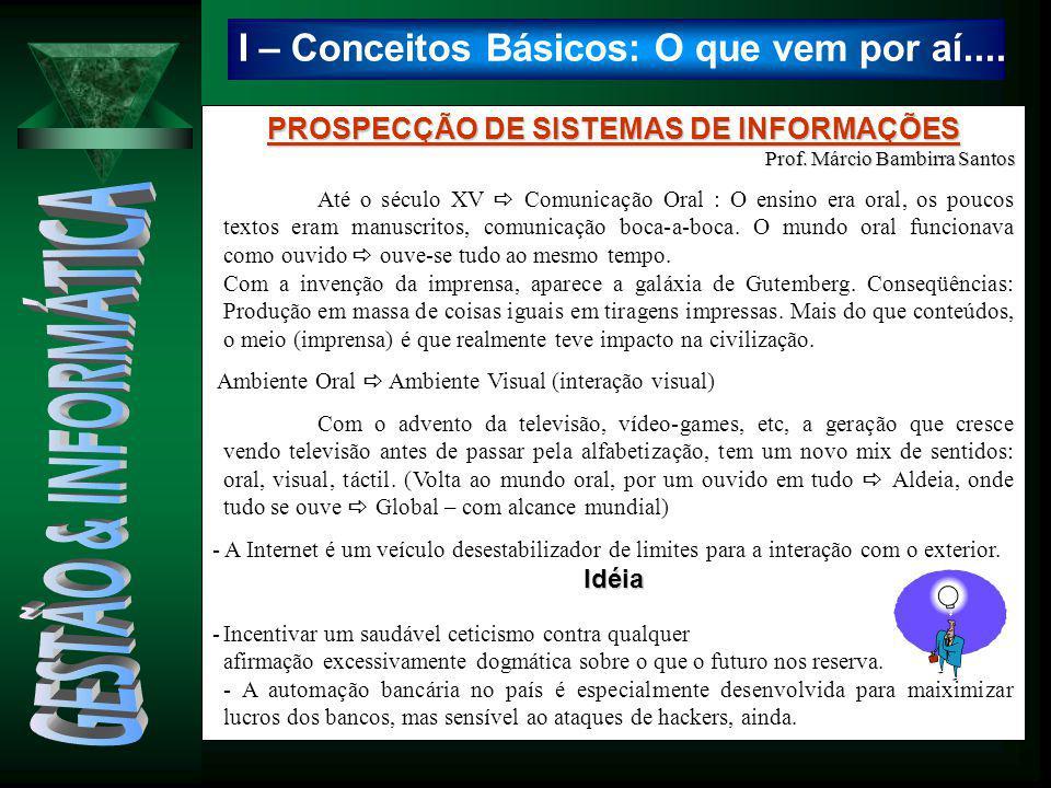 I – Conceitos Básicos: O que vem por aí.... PROSPECÇÃO DE SISTEMAS DE INFORMAÇÕES Prof. Márcio Bambirra Santos Até o século XV  Comunicação Oral : O