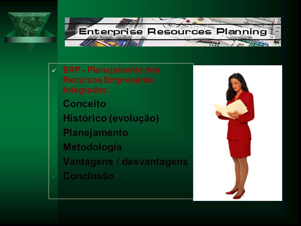 ERP - Planejamento dos Recursos Empresarias Integrados: Conceito Histórico (evolução) Planejamento Metodologia Vantagens / desvantagens Conclusão