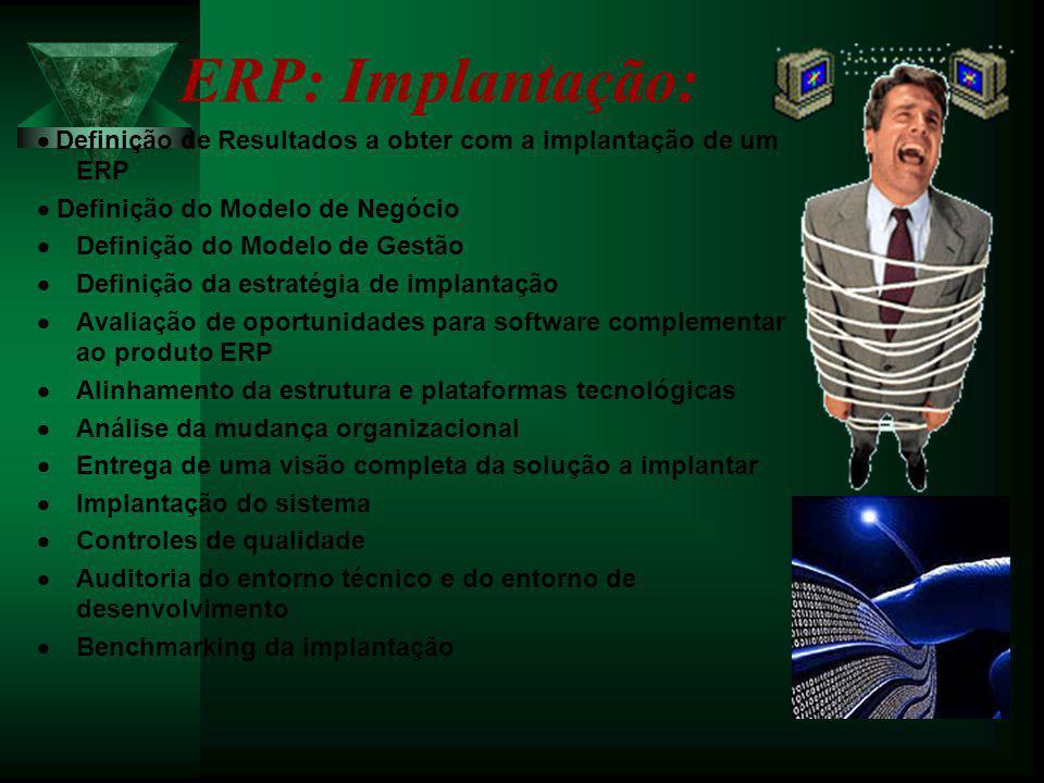 ERP: Implantação:  Definição de Resultados a obter com a implantação de um ERP  Definição do Modelo de Negócio  Definição do Modelo de Gestão  De