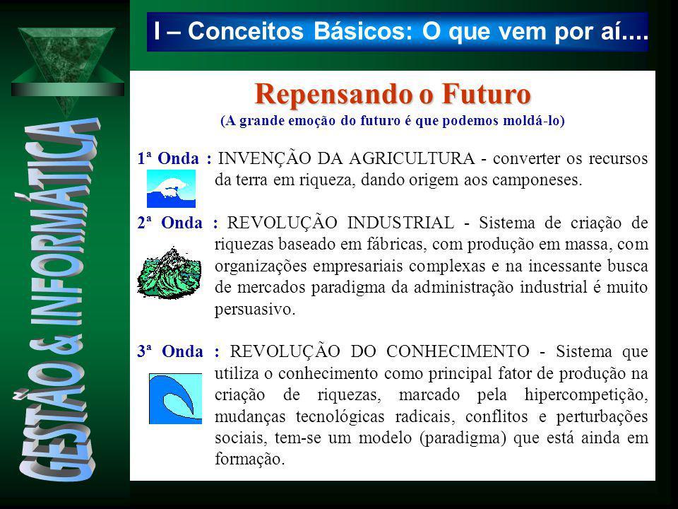 Repensando o Futuro (A grande emoção do futuro é que podemos moldá-lo) 1ª Onda : INVENÇÃO DA AGRICULTURA - converter os recursos da terra em riqueza,