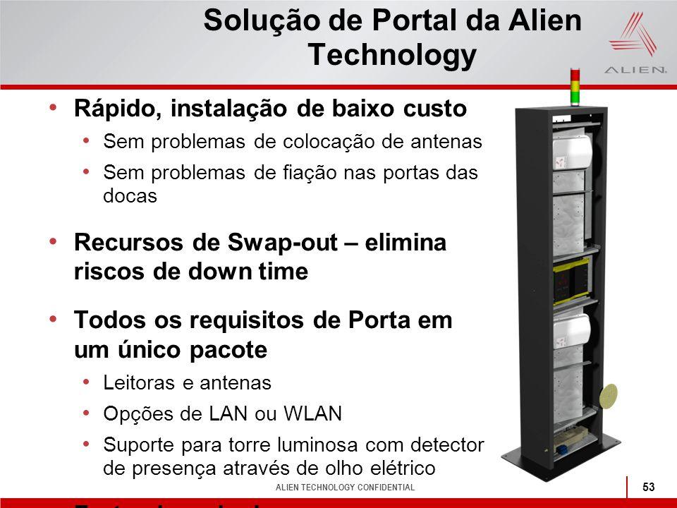ALIEN TECHNOLOGY CONFIDENTIAL 53 Solução de Portal da Alien Technology Rápido, instalação de baixo custo Sem problemas de colocação de antenas Sem pro