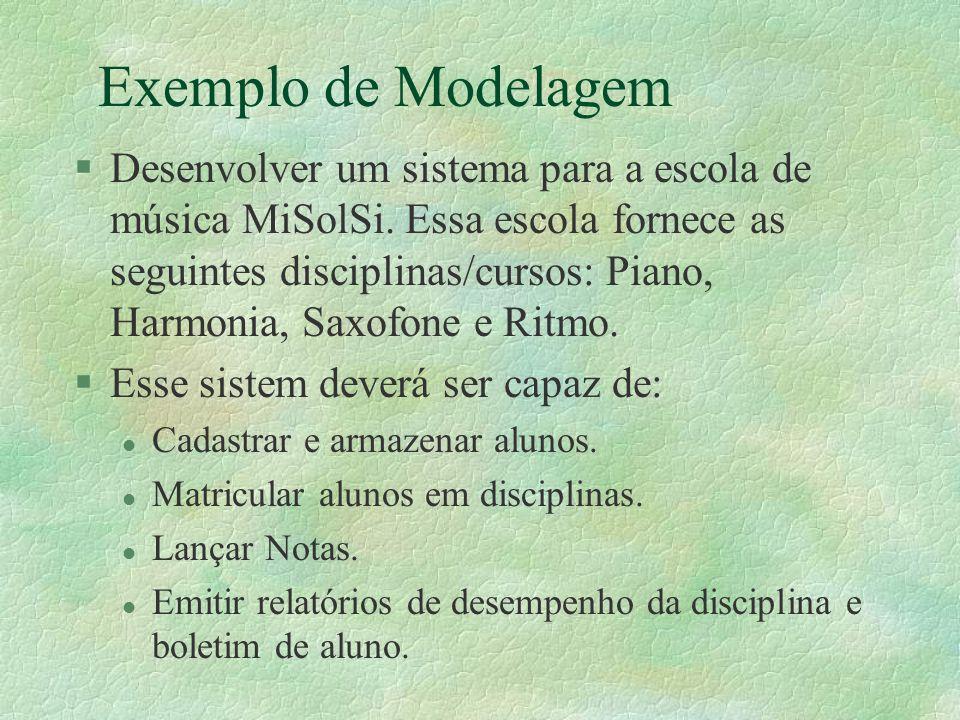 Exemplo de Modelagem §Desenvolver um sistema para a escola de música MiSolSi. Essa escola fornece as seguintes disciplinas/cursos: Piano, Harmonia, Sa
