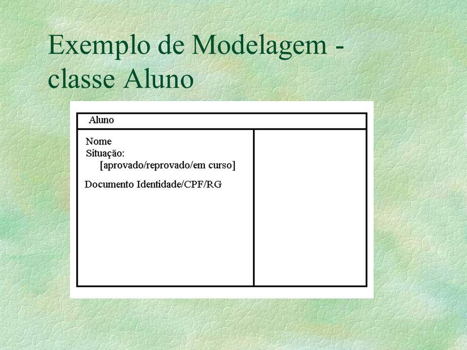 Exemplo de Modelagem - classe Aluno