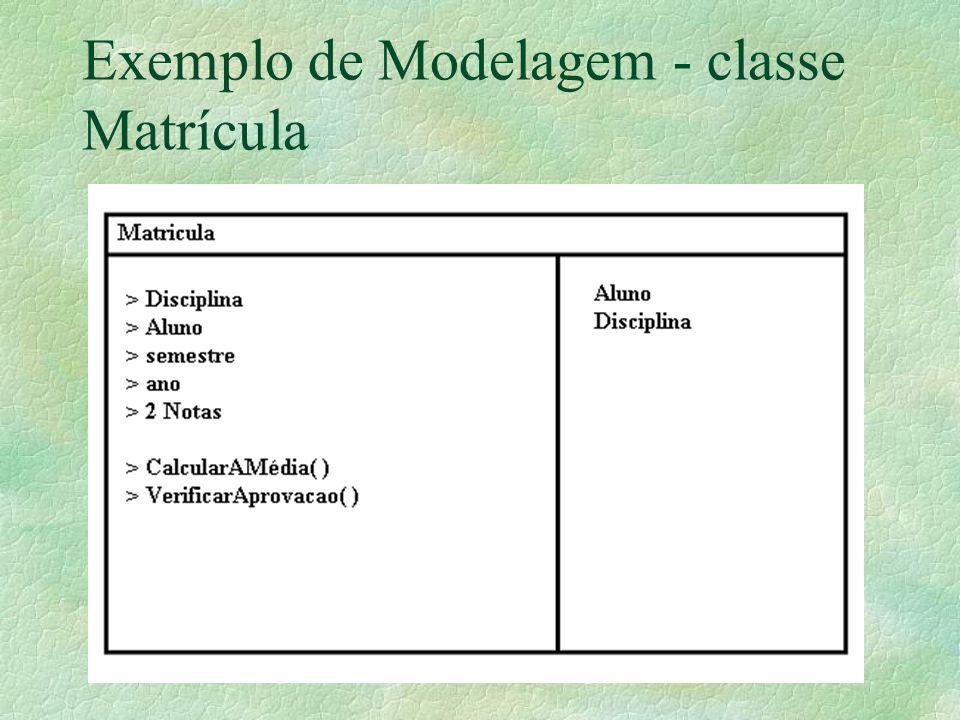 Exemplo de Modelagem - classe Matrícula