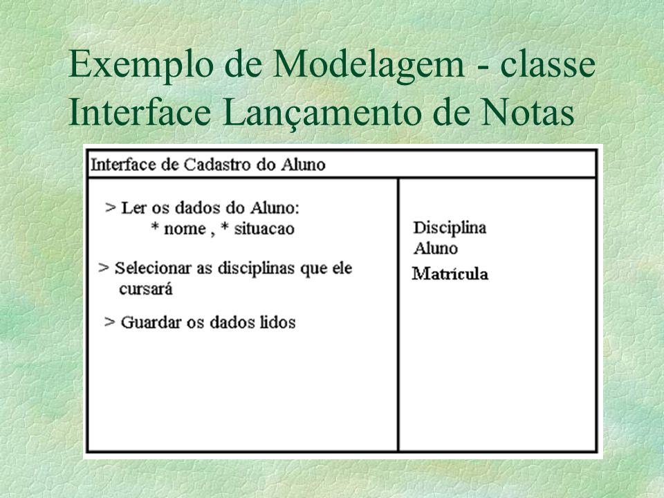 Exemplo de Modelagem - classe Interface Lançamento de Notas