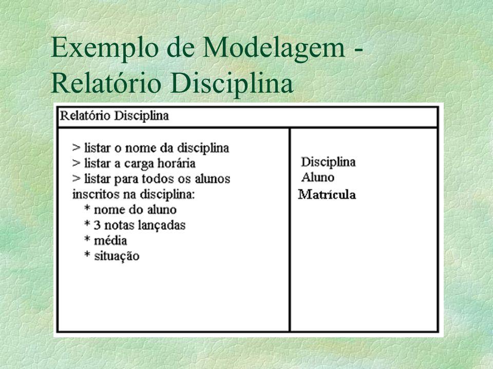 Exemplo de Modelagem - Relatório Disciplina